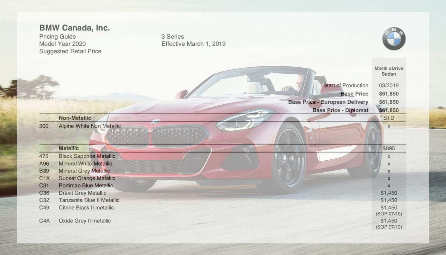 6 Great 6 Bmw Ordering Guide Price by 6 Bmw Ordering Guide ..